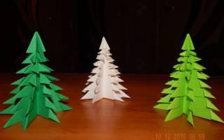 Как сделать елку из зеленой бумаги. Елочка из скрученной гофрированной бумаги. Новогодняя елка в технике оригами