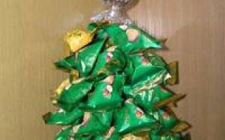 Елка из конфет своими руками. Новогодняя елка своими руками из конфет и дождика