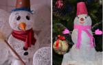 Шарики на елку из ниток и клея. Как сделать новогоднюю игрушку из ниток и клея. Веселый снеговик из ниток и клея