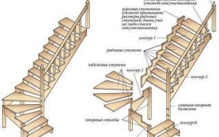 Деревянная лестница своими руками. Особености правильного проектирования лестниц